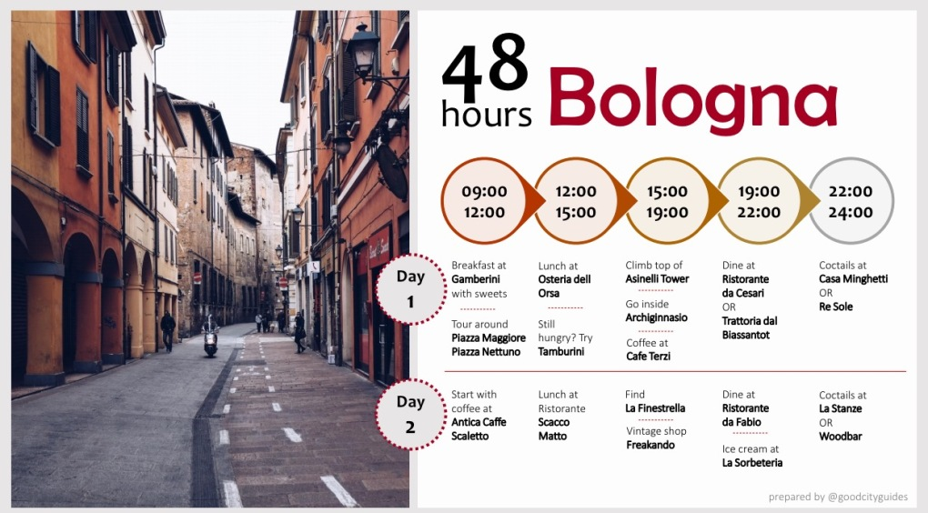 Good Pocket Guide 48 hours Bologna