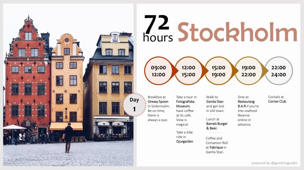 stockholm pocket guide day 1