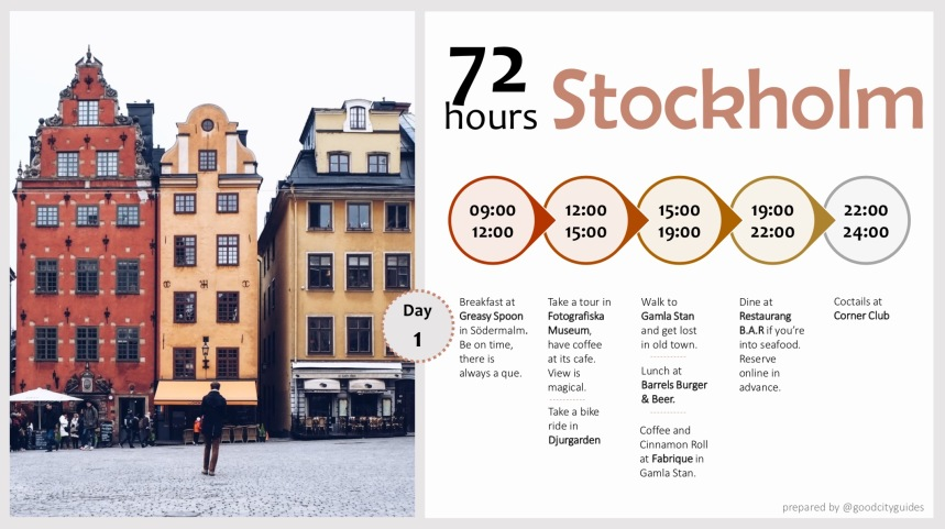 stockholm pocket guide day 1