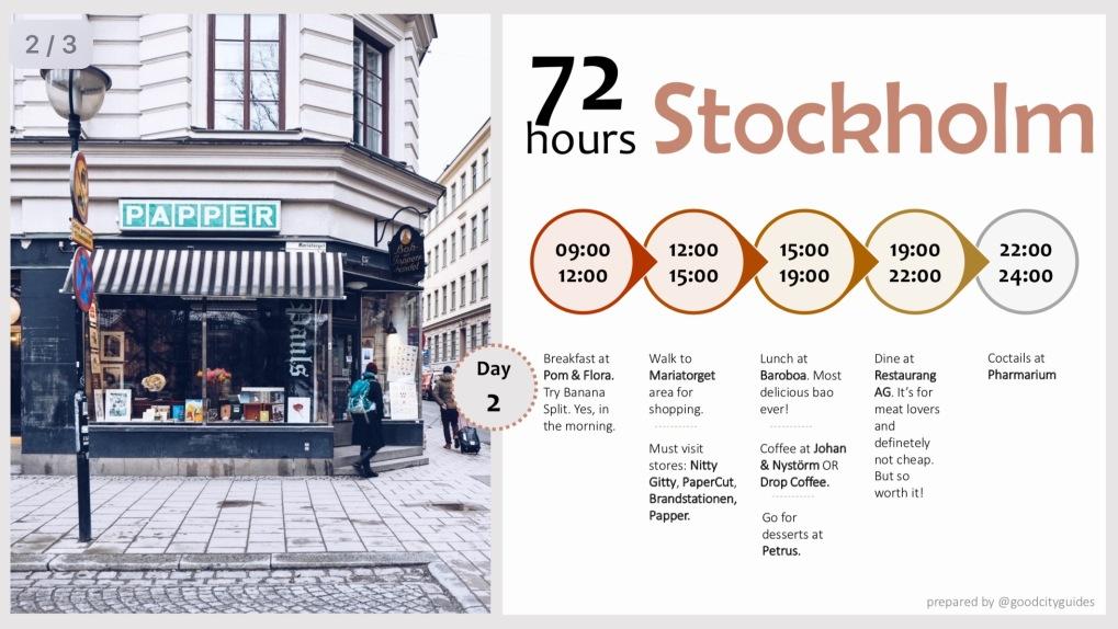 stockholm pocket guide day 3